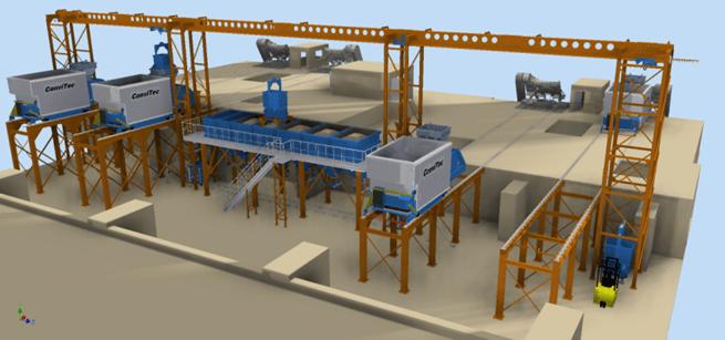 Convitec Gattierung für Gießereien 3-D